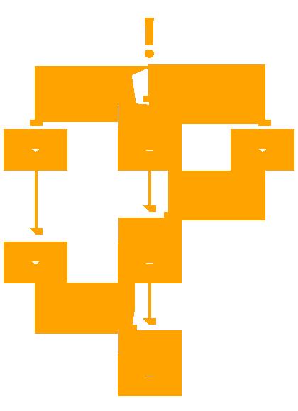 email-auto